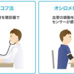 血圧の測定方法